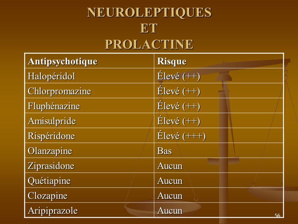 NEUROLEPTIQUES ET PROLACTINE