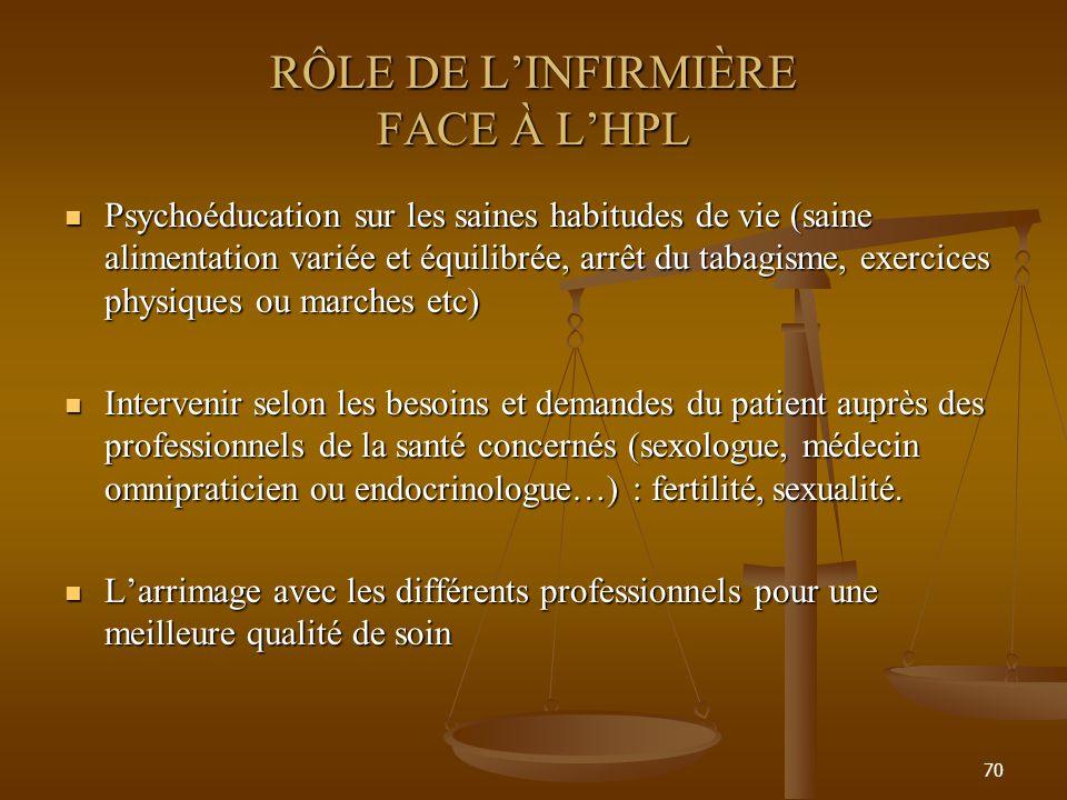 RÔLE DE L'INFIRMIÈRE FACE À L'HPL