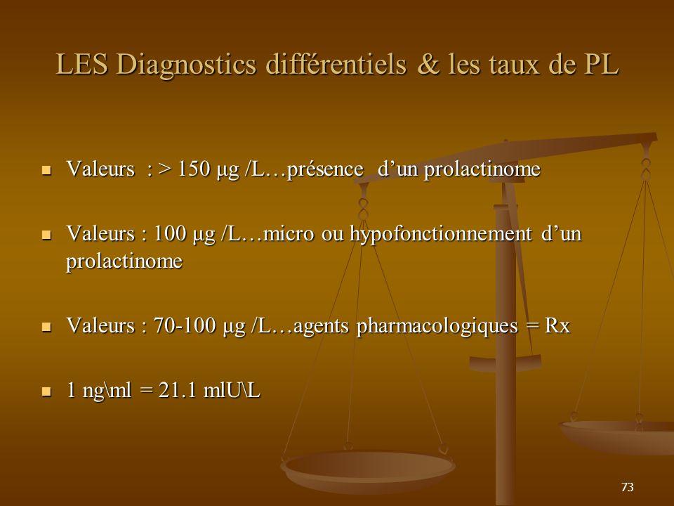 LES Diagnostics différentiels & les taux de PL