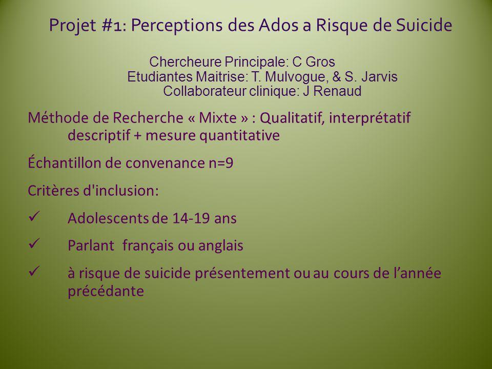 Projet #1: Perceptions des Ados a Risque de Suicide