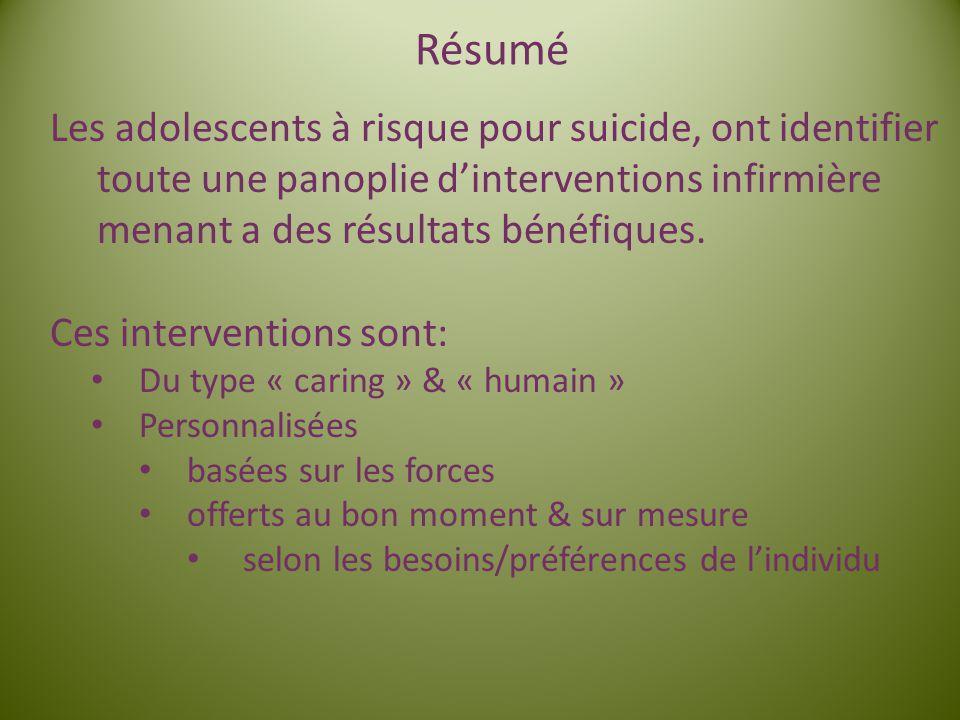 Résumé Les adolescents à risque pour suicide, ont identifier toute une panoplie d'interventions infirmière menant a des résultats bénéfiques.