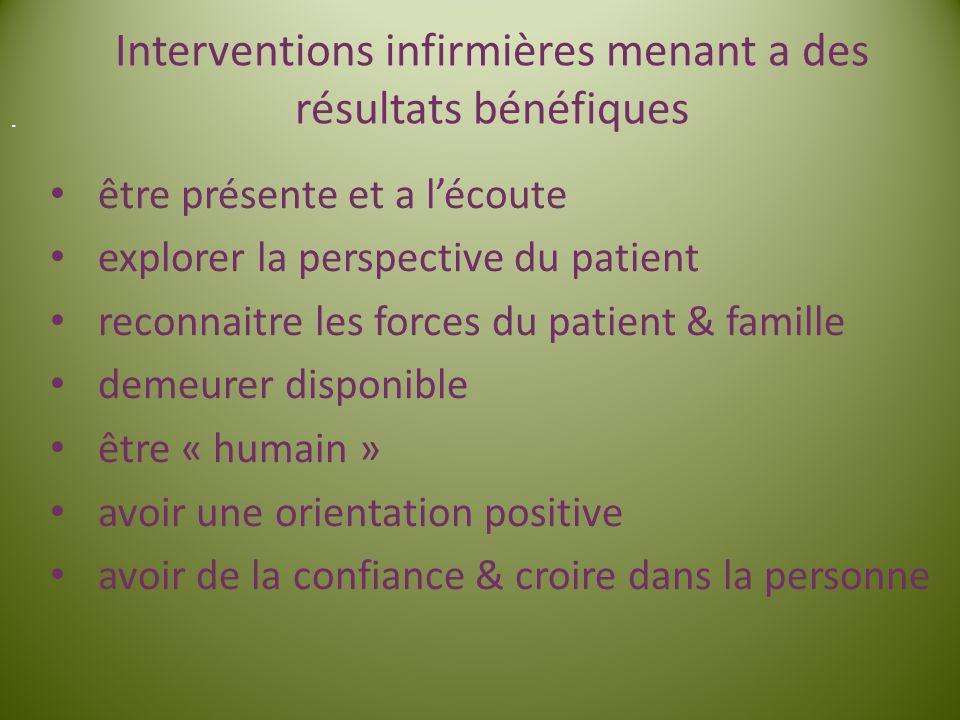 Interventions infirmières menant a des résultats bénéfiques