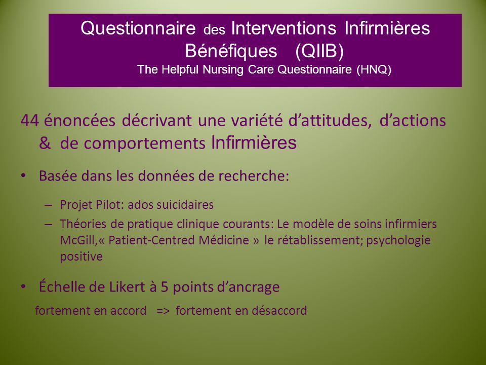 Questionnaire des Interventions Infirmières Bénéfiques (QIIB) The Helpful Nursing Care Questionnaire (HNQ)