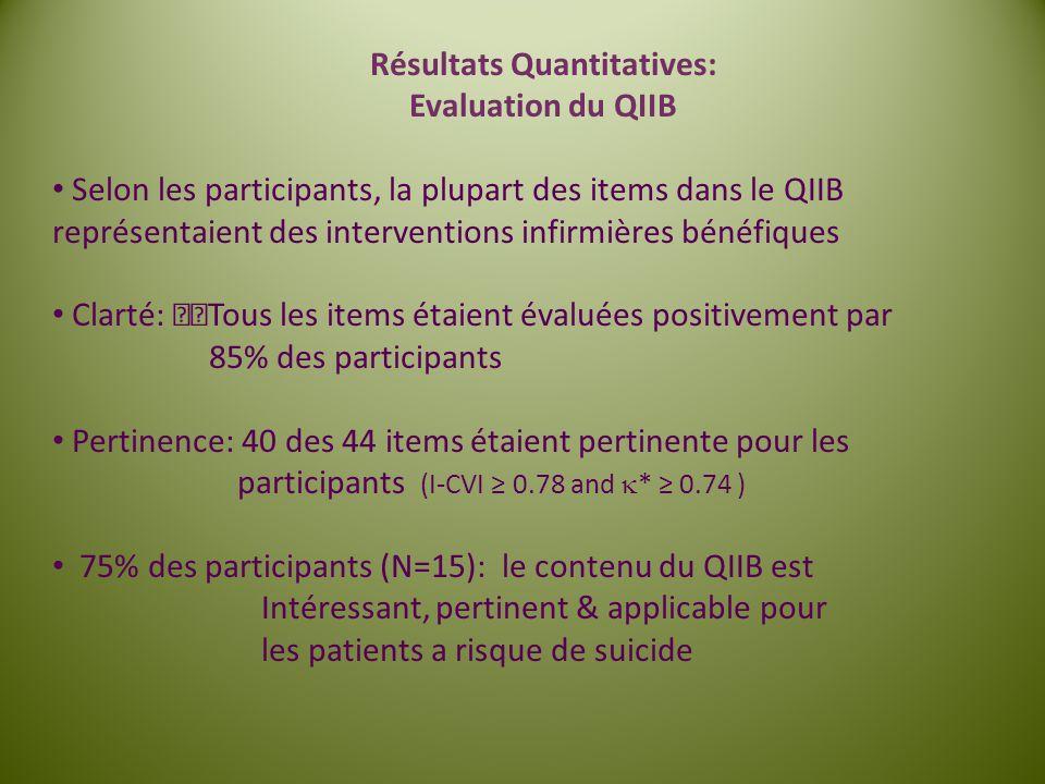 Résultats Quantitatives: