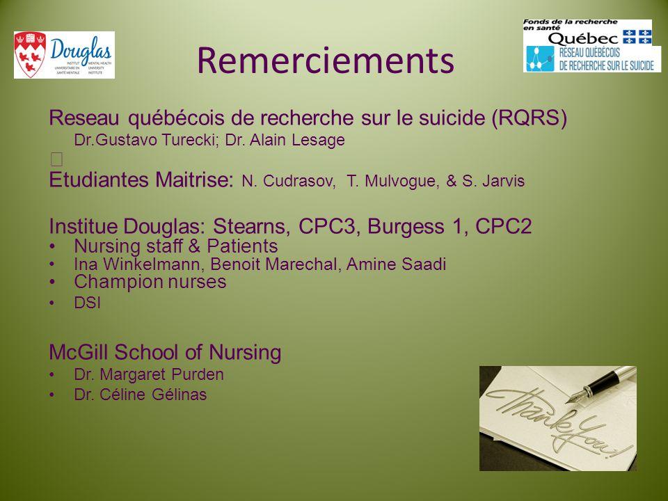 Remerciements Reseau québécois de recherche sur le suicide (RQRS)