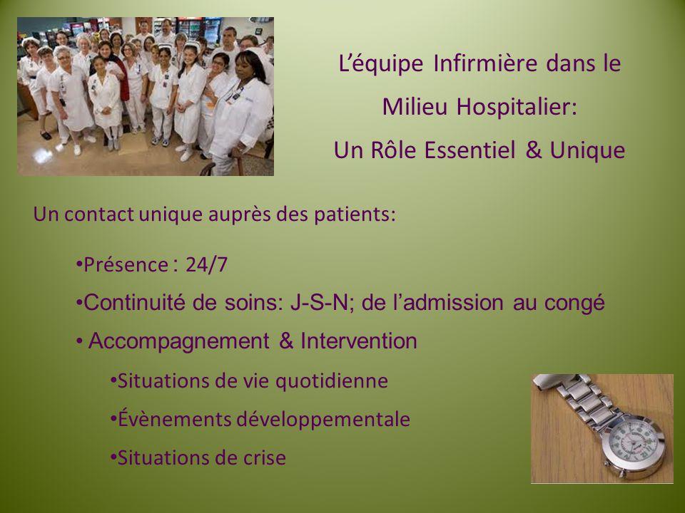 L'équipe Infirmière dans le Milieu Hospitalier: