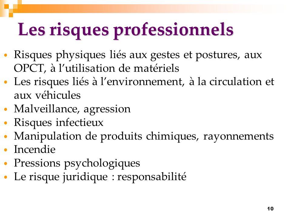 Les risques professionnels