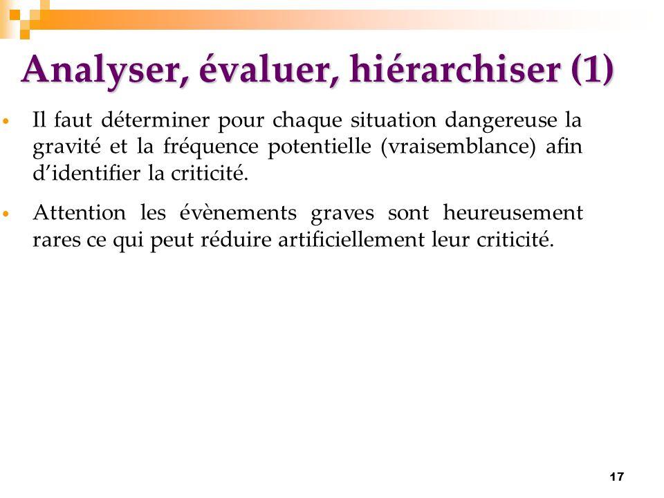 Analyser, évaluer, hiérarchiser (1)