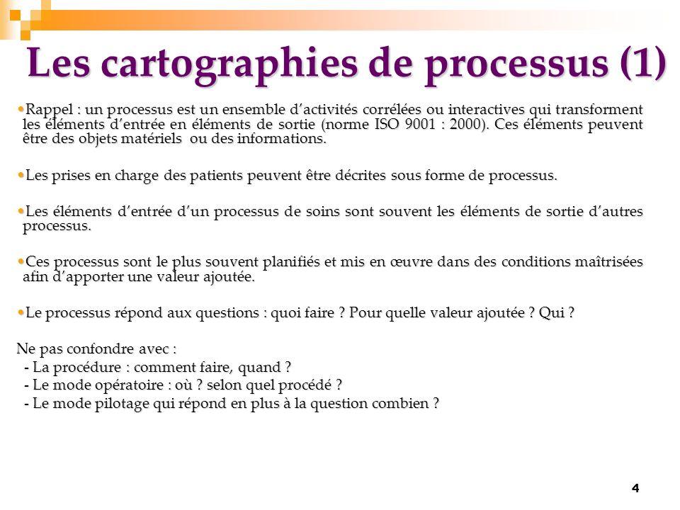 Les cartographies de processus (1)
