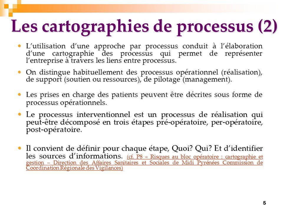 Les cartographies de processus (2)
