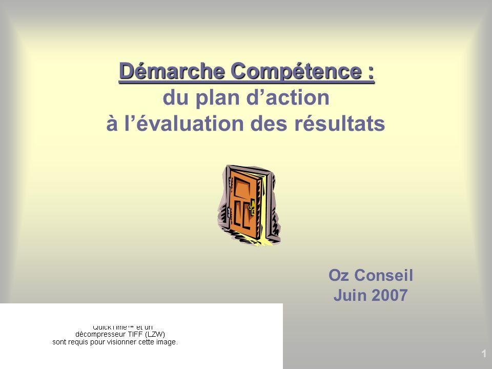 Démarche Compétence : du plan d'action à l'évaluation des résultats