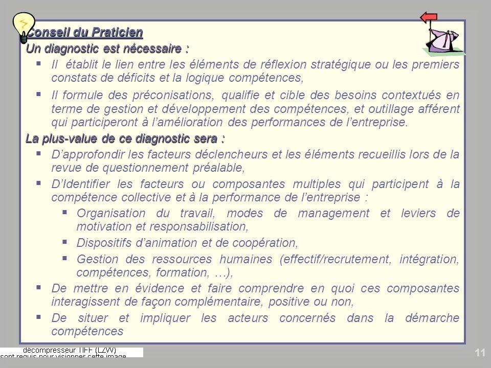 Conseil du Praticien Un diagnostic est nécessaire :