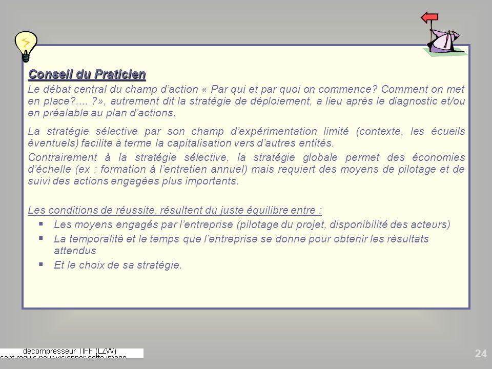 Conseil du Praticien