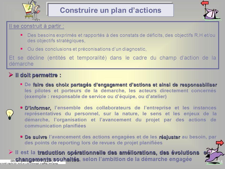 Construire un plan d'actions