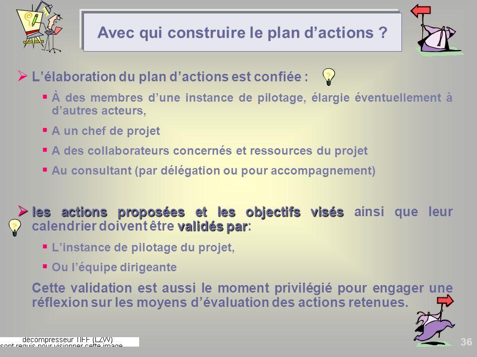 Avec qui construire le plan d'actions