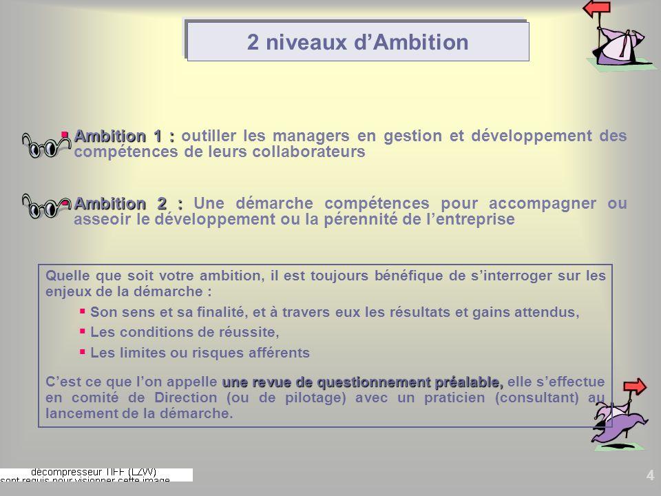 2 niveaux d'Ambition Ambition 1 : outiller les managers en gestion et développement des compétences de leurs collaborateurs.