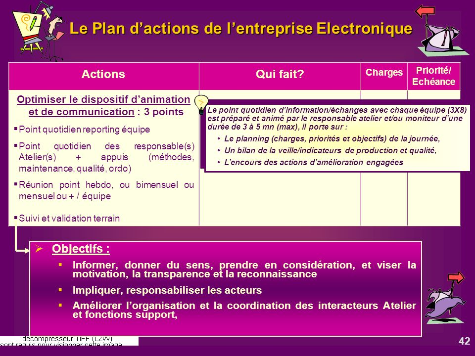 Le Plan d'actions de l'entreprise Electronique