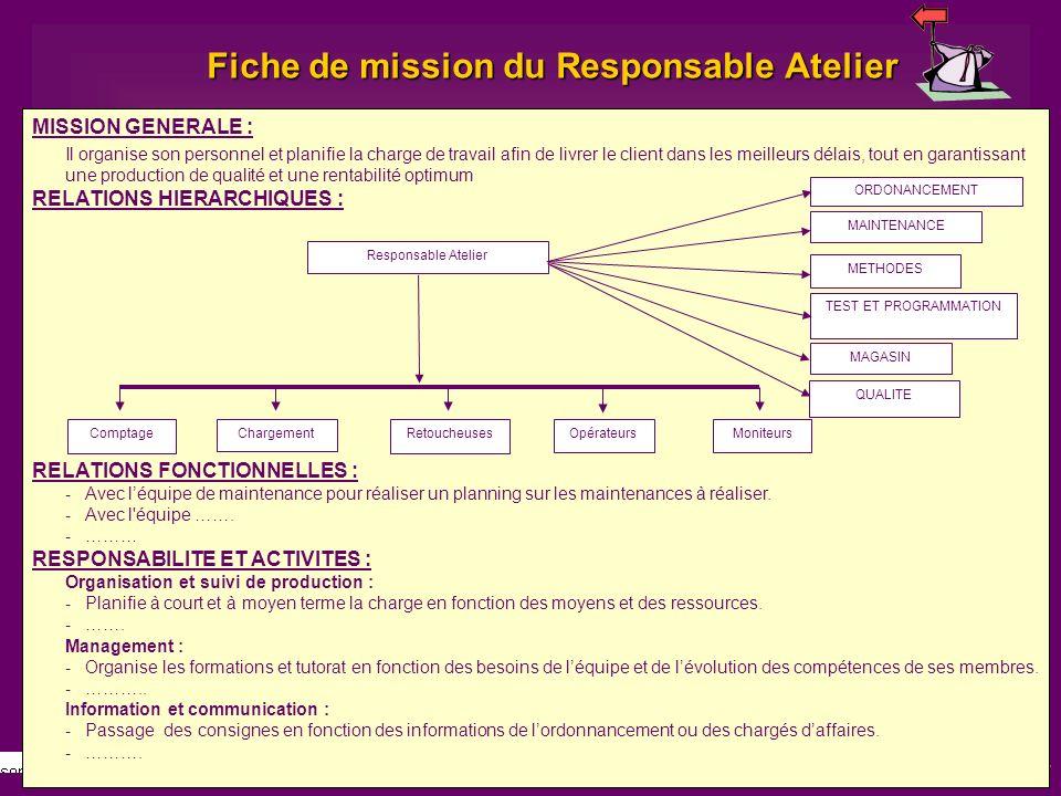 Fiche de mission du Responsable Atelier