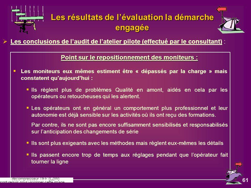 Les résultats de l'évaluation la démarche engagée