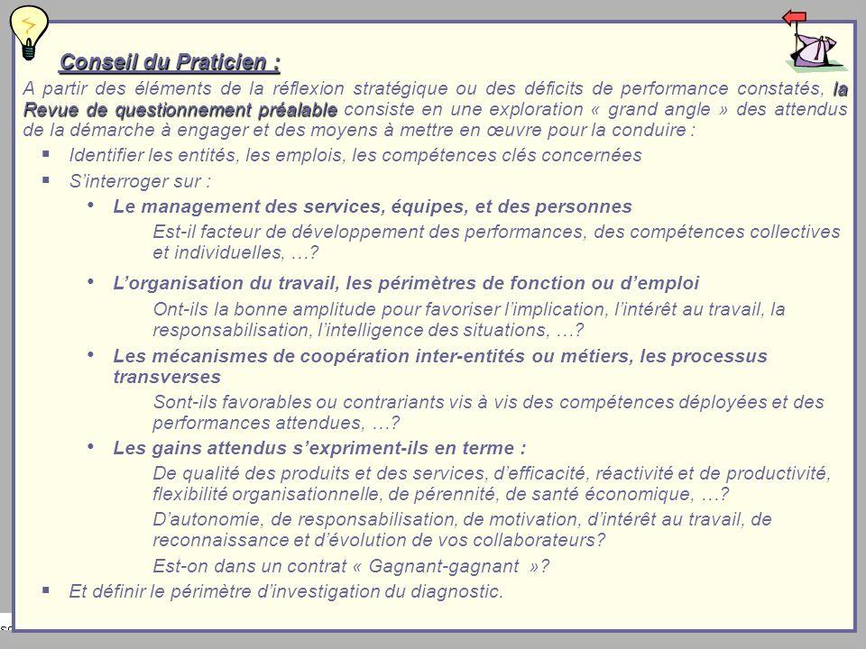 Conseil du Praticien :