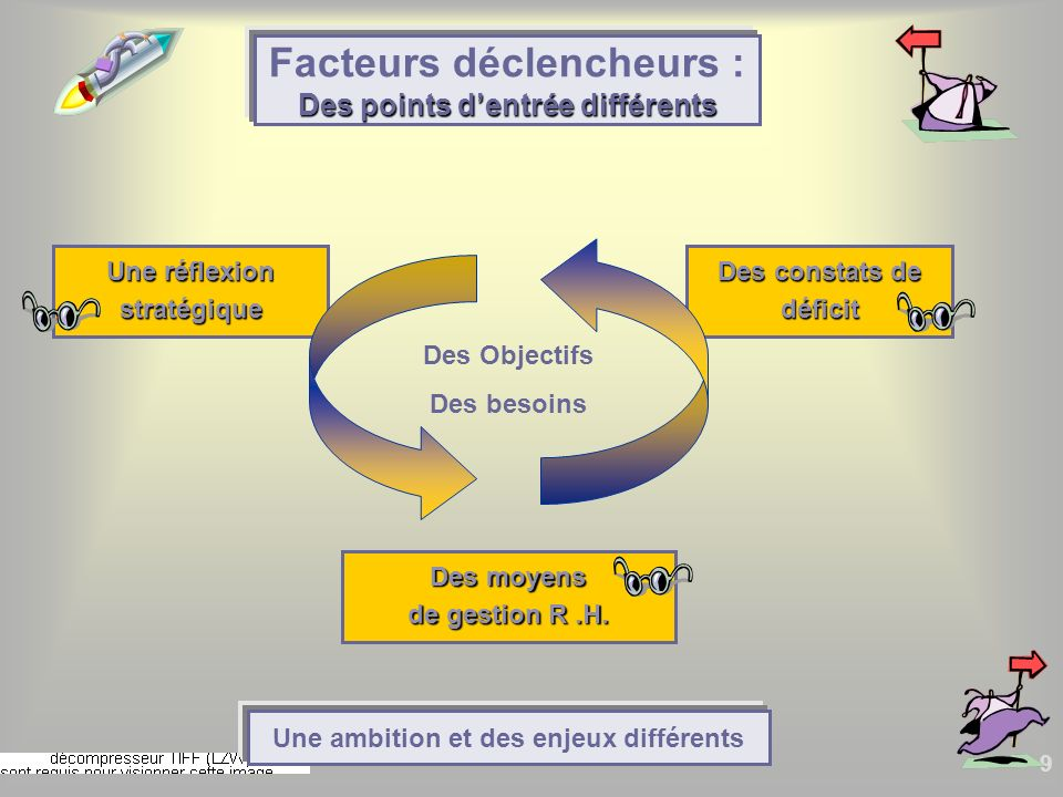 Facteurs déclencheurs : Des points d'entrée différents
