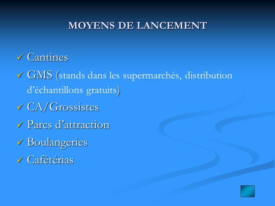 MOYENS DE LANCEMENT Cantines. GMS (stands dans les supermarchés, distribution d'échantillons gratuits)