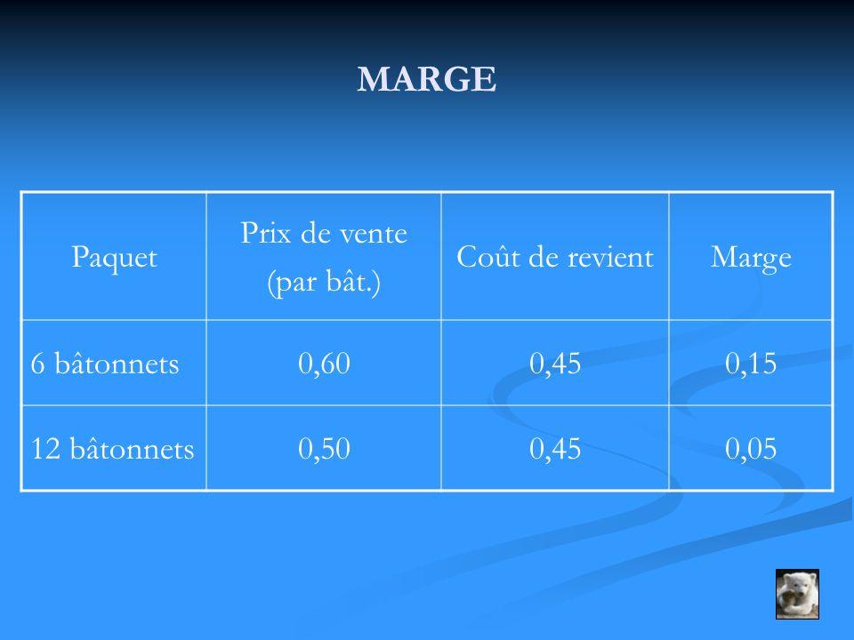 MARGE Paquet Prix de vente (par bât.) Coût de revient Marge