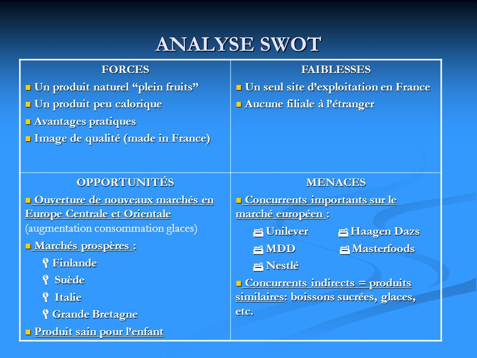 ANALYSE SWOT FORCES Un produit naturel plein fruits