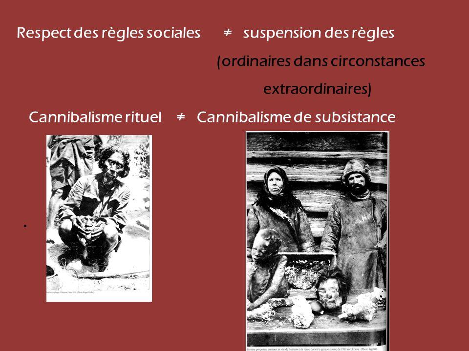 Respect des règles sociales ≠ suspension des règles