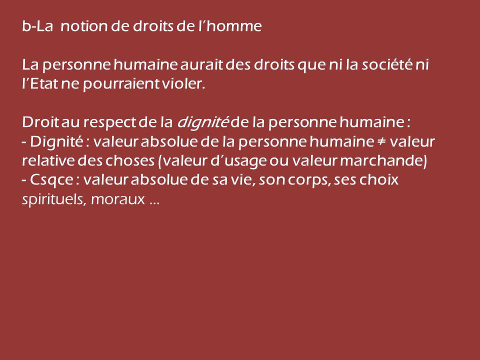 b-La notion de droits de l'homme