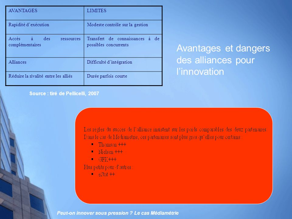 Avantages et dangers des alliances pour l'innovation