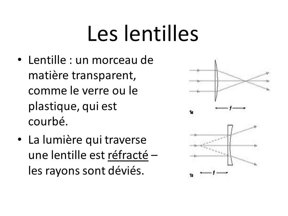 Les lentilles Lentille : un morceau de matière transparent, comme le verre ou le plastique, qui est courbé.