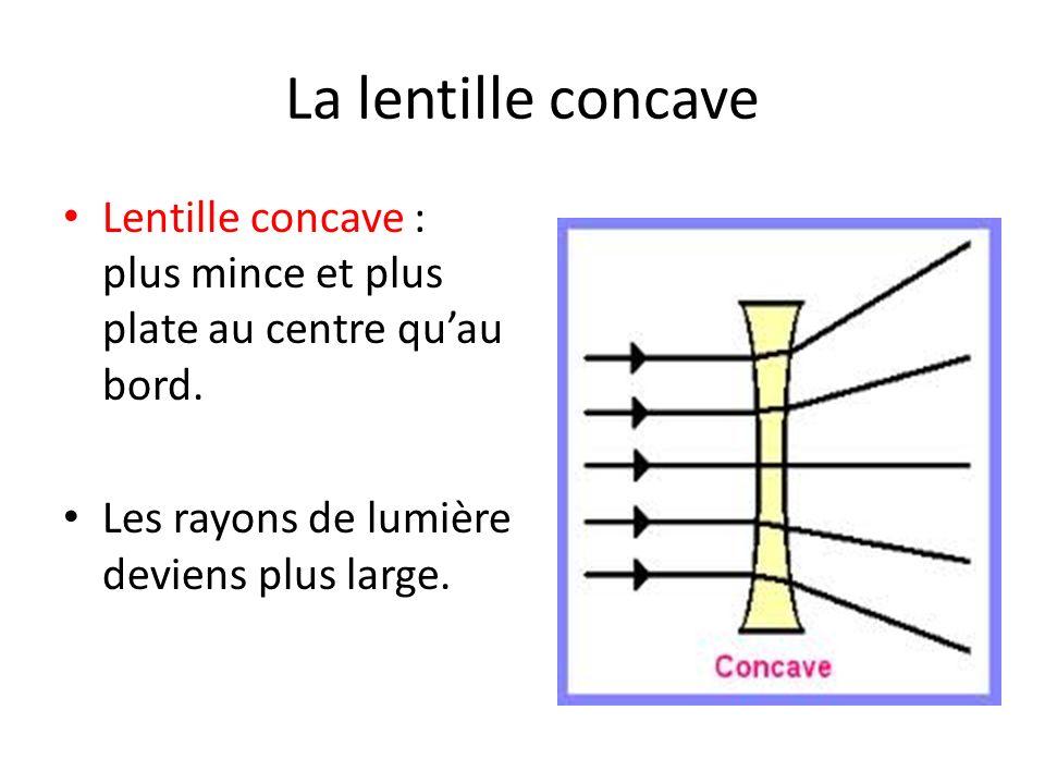 La lentille concave Lentille concave : plus mince et plus plate au centre qu'au bord.
