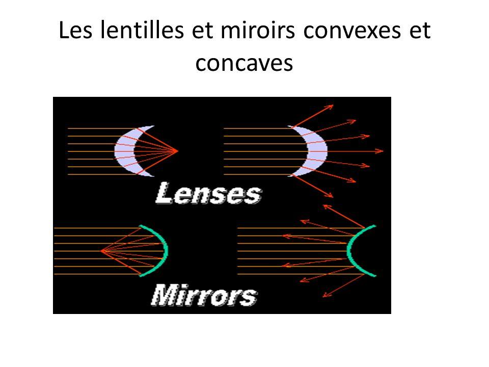 Les lentilles et miroirs convexes et concaves