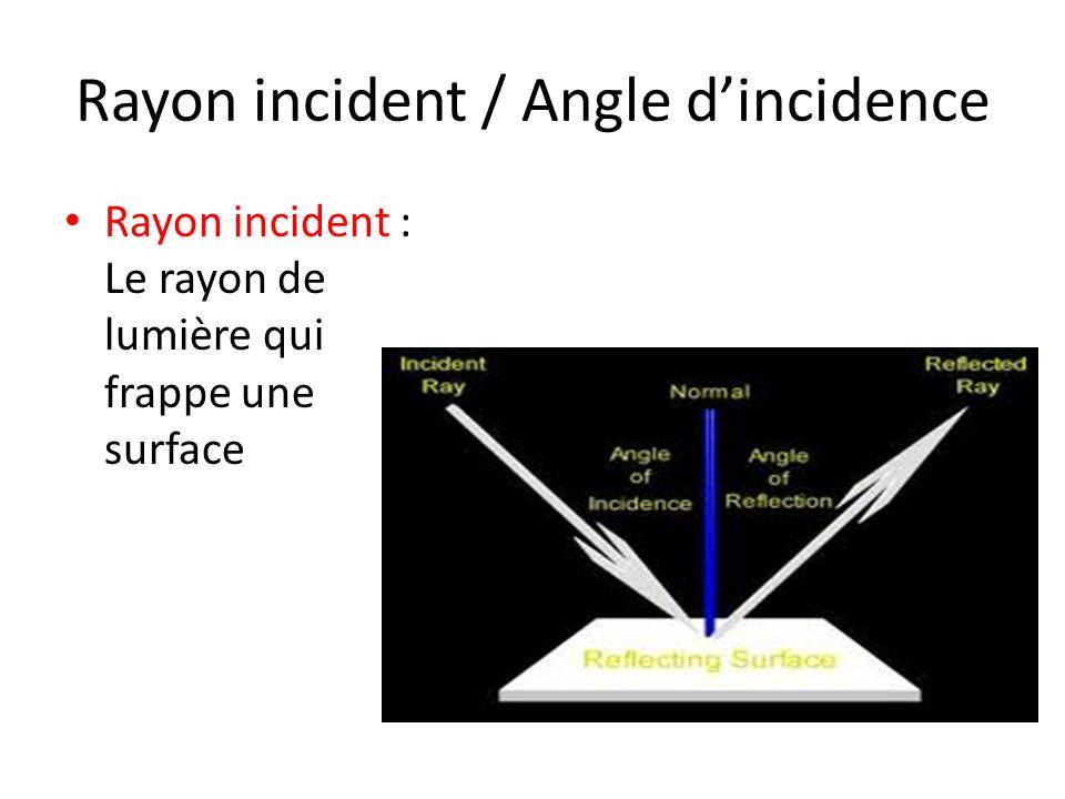 Rayon incident / Angle d'incidence