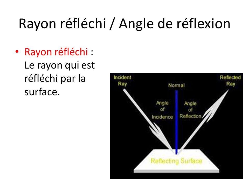 Rayon réfléchi / Angle de réflexion