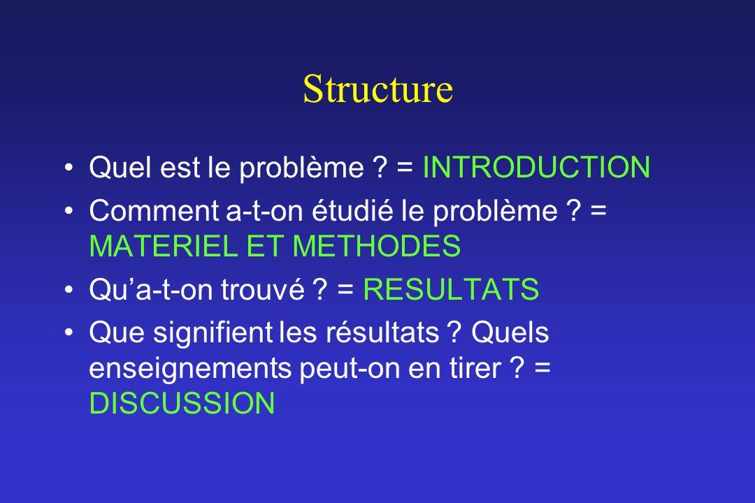 Structure Quel est le problème = INTRODUCTION