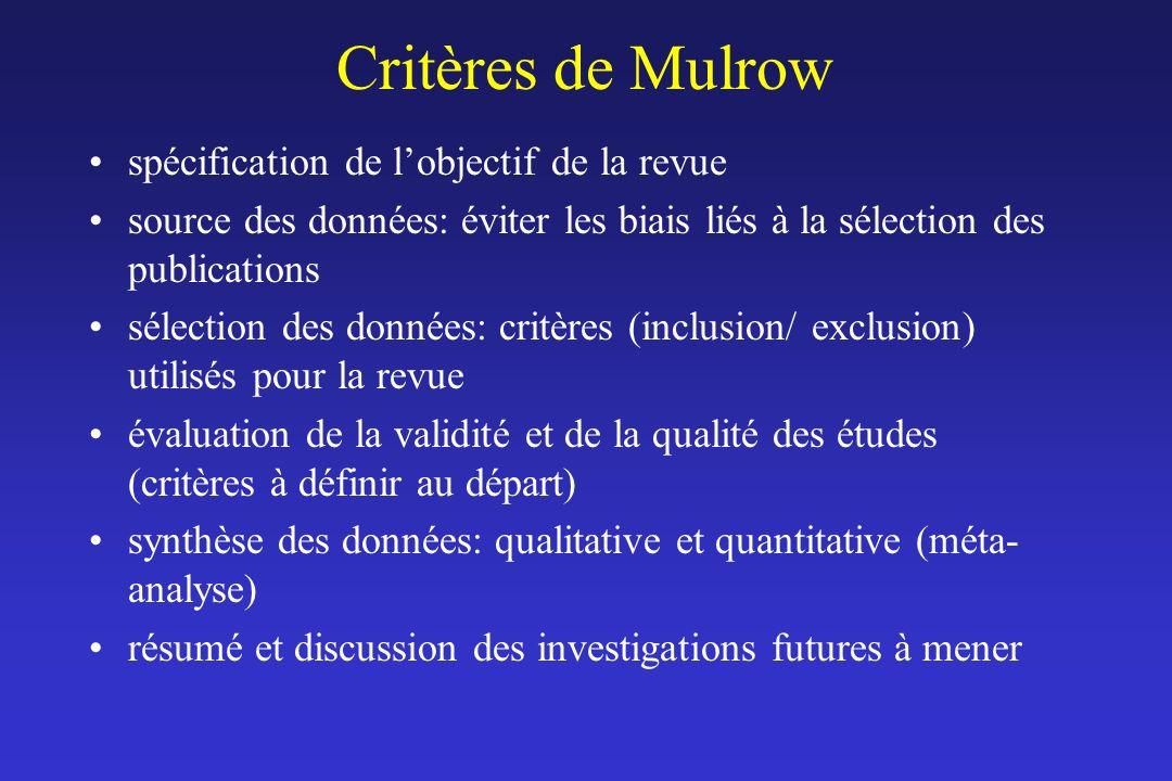 Critères de Mulrow spécification de l'objectif de la revue