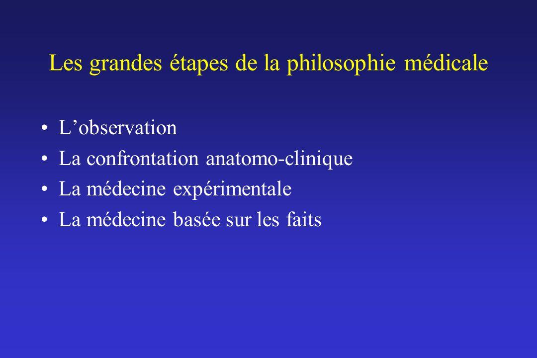 Les grandes étapes de la philosophie médicale