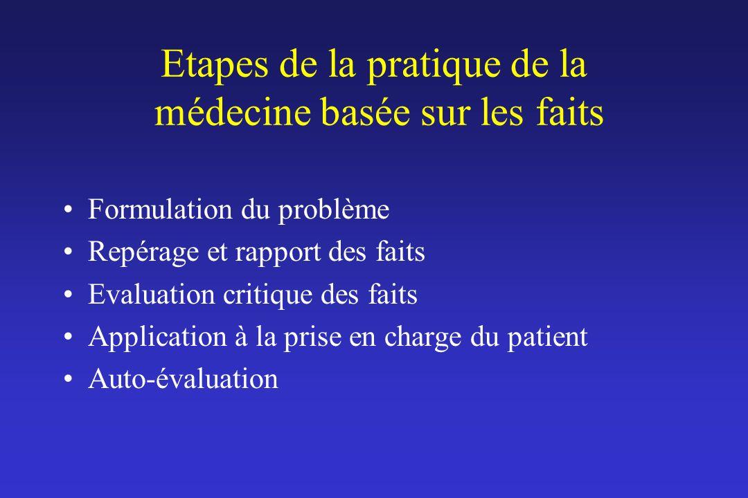 Etapes de la pratique de la médecine basée sur les faits