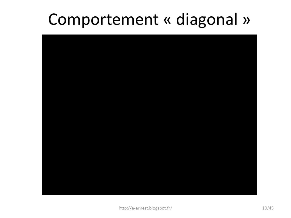 Comportement « diagonal »