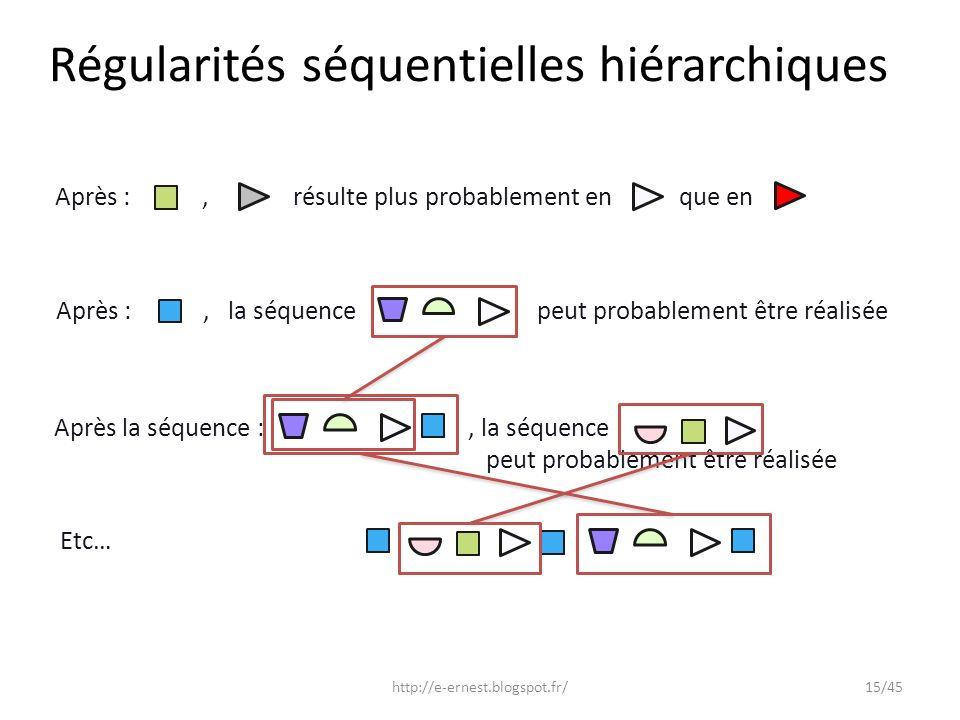 Régularités séquentielles hiérarchiques