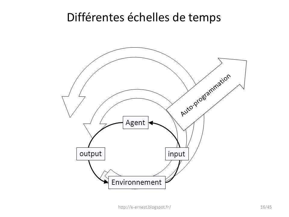 Différentes échelles de temps