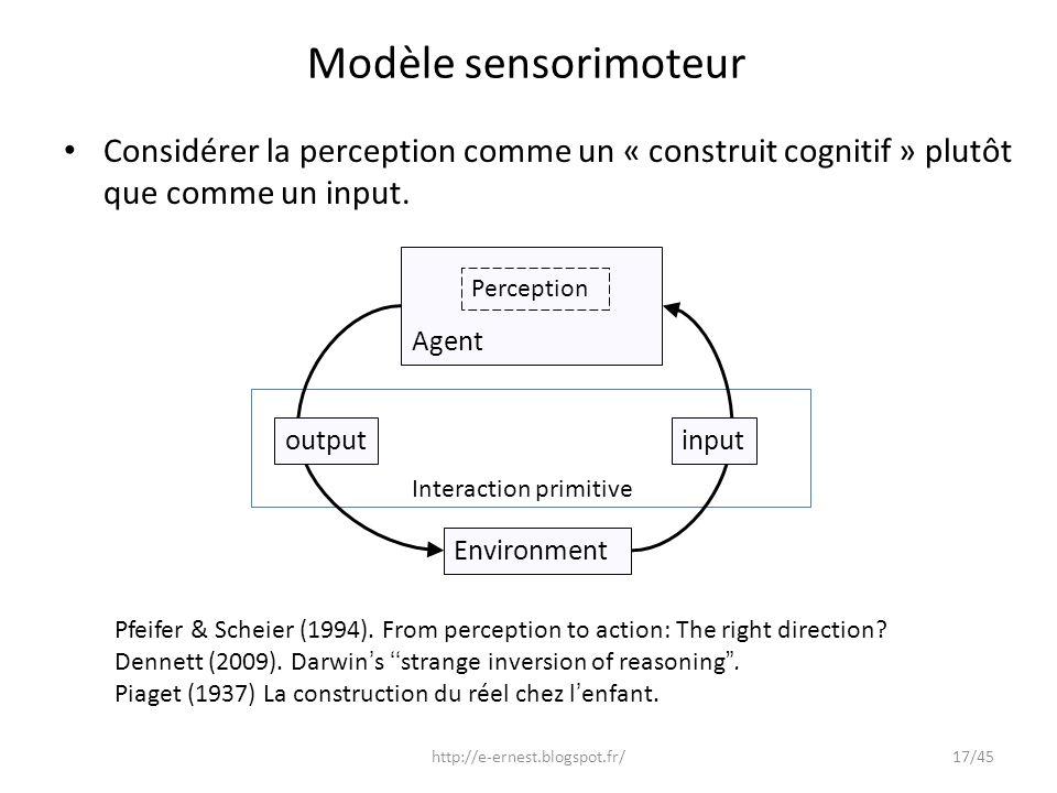 Modèle sensorimoteur Considérer la perception comme un « construit cognitif » plutôt que comme un input.
