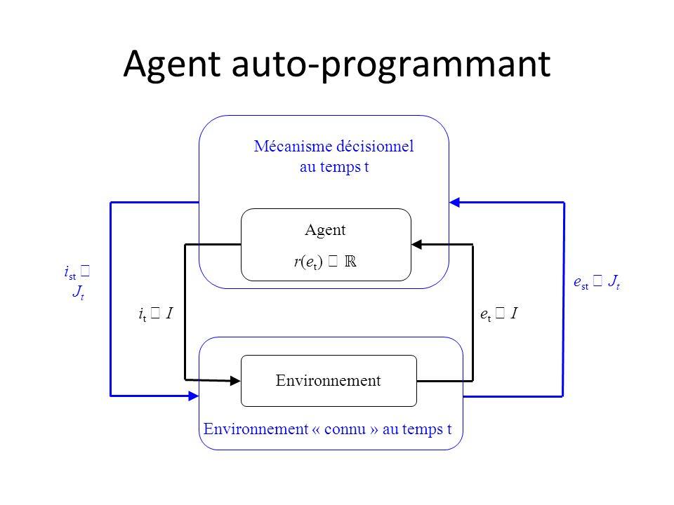 Agent auto-programmant