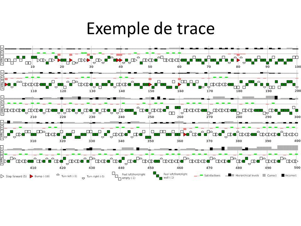 Exemple de trace