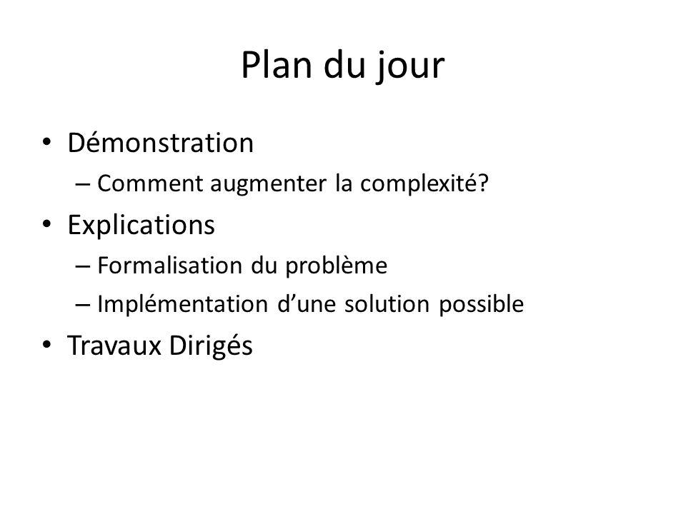 Plan du jour Démonstration Explications Travaux Dirigés