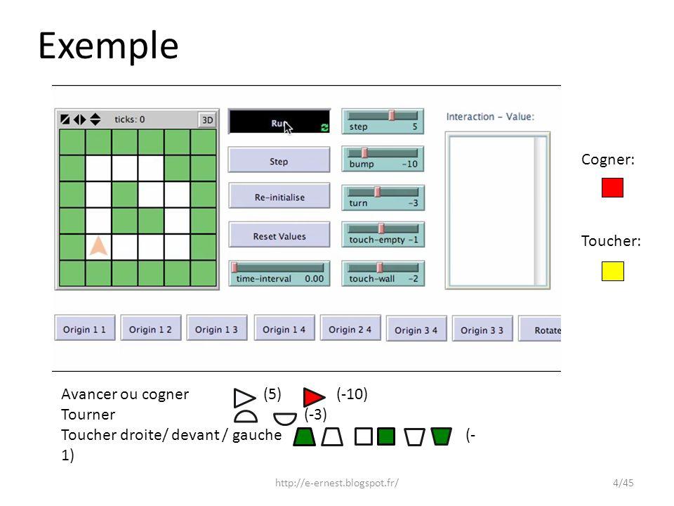 Exemple Cogner: Toucher: Avancer ou cogner (5) (-10) Tourner (-3)