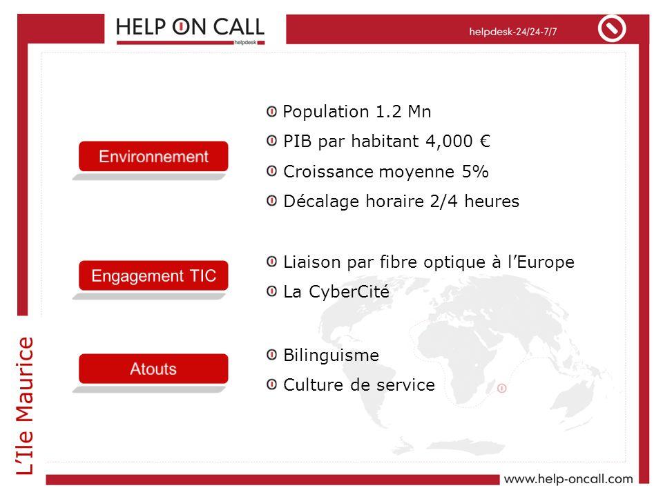 L'Ile Maurice Population 1.2 Mn PIB par habitant 4,000 €