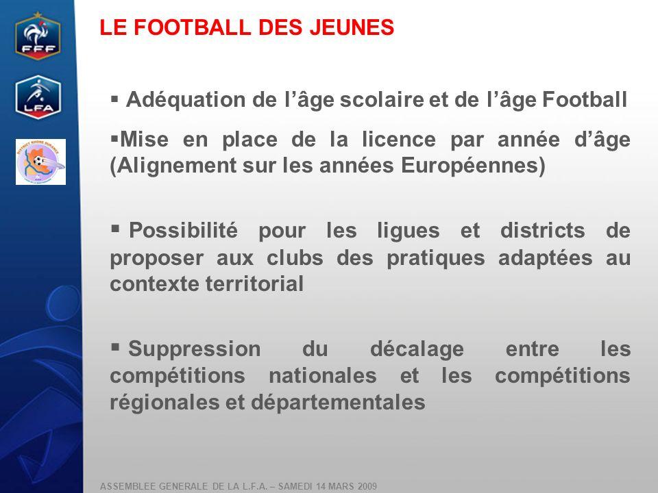 LE FOOTBALL DES JEUNES Adéquation de l'âge scolaire et de l'âge Football.
